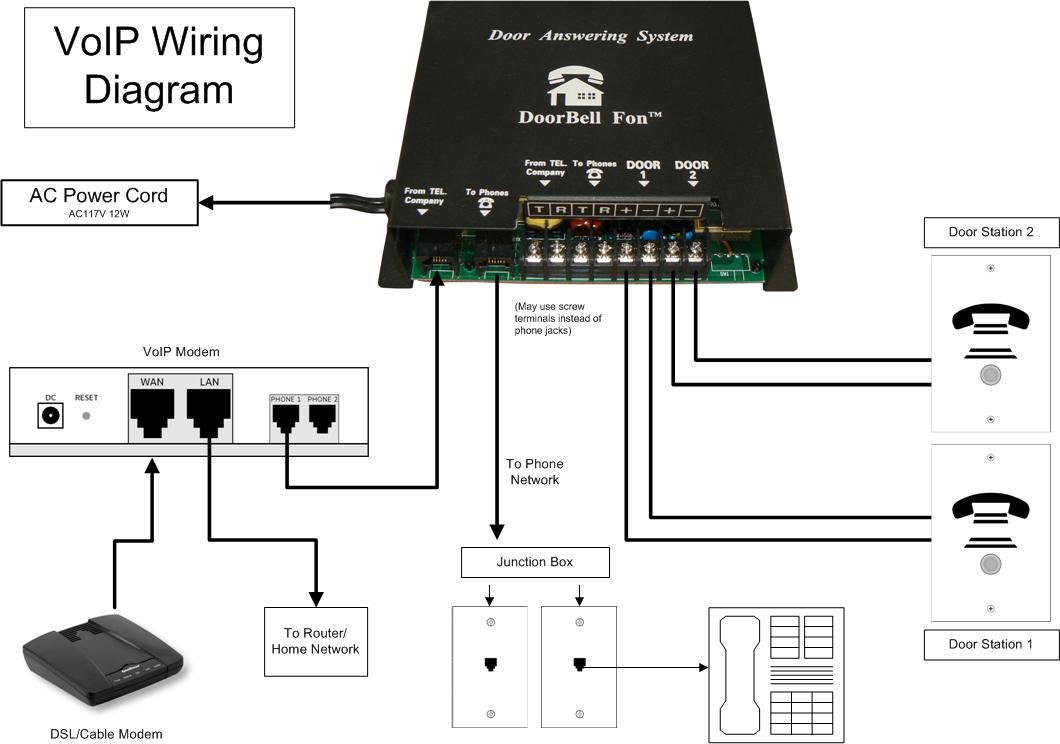 Xfinity Phone Wiring Diagram