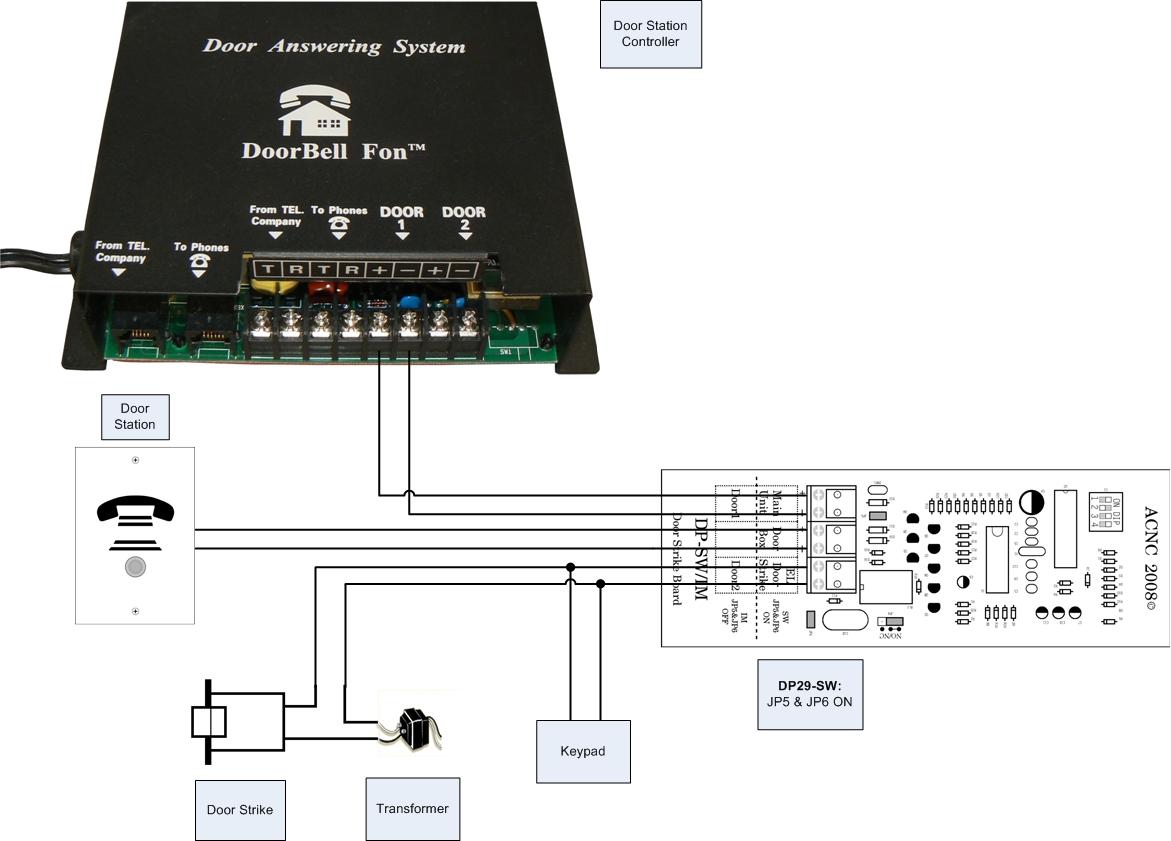 Doorbell fon tech support best door intercom diagram for one dp29swim cheapraybanclubmaster Choice Image